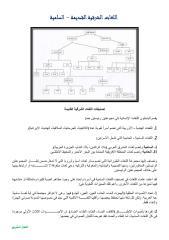 اللغات الشرقية القديمة - السامية.pdf