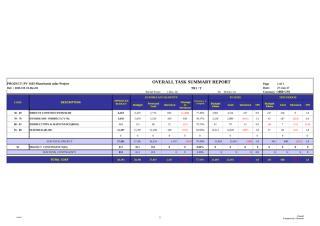 PV 1183-Cost Report  Dec 2016 tables.xls