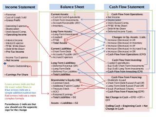 Financial Interlinking.pdf