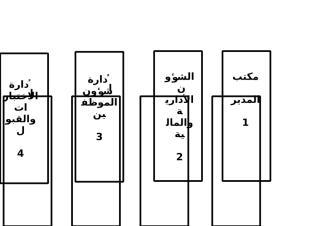 كليشة الوارد.doc