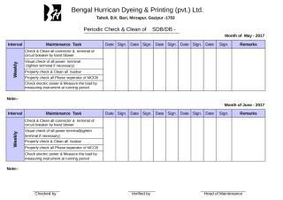 DB Check List(1).xls