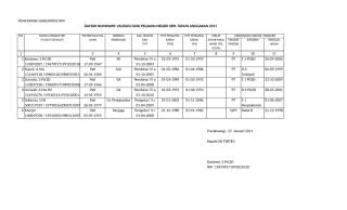 daftar nominatif pns sd terteg.xls