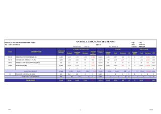 PV 1183-Cost Report  SEP 2016 tables -Rev.02.xls