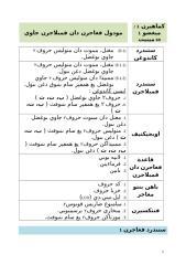 modul kurikulum jawi biasa th1 (rangkum minggu 1- 36).doc