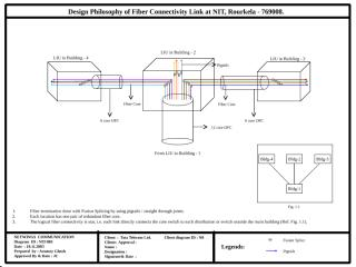 FO Link Design.ppt